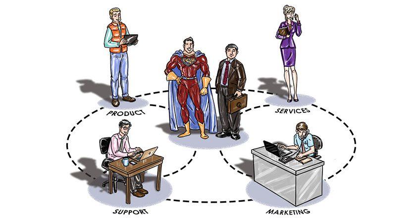 Cross-Functional Communication