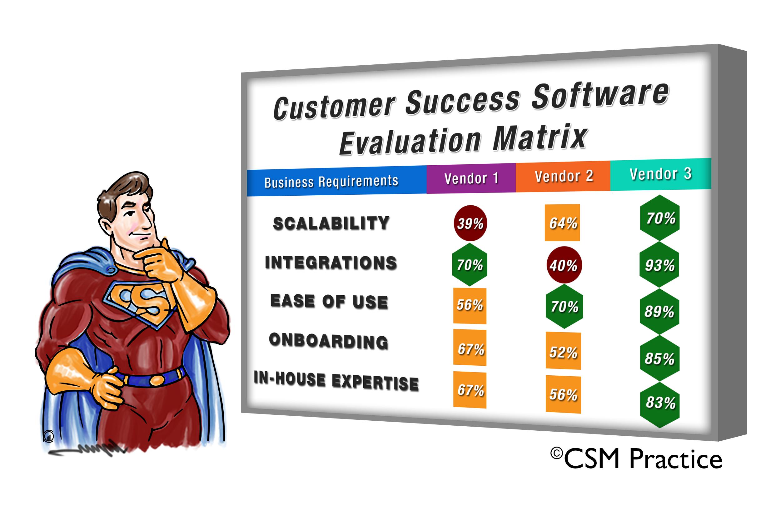 CSM hero and graphs
