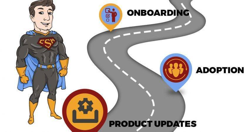 Promote Productivity & Proactivity