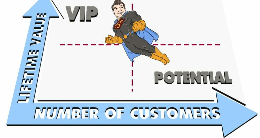 Segmenting Customer base