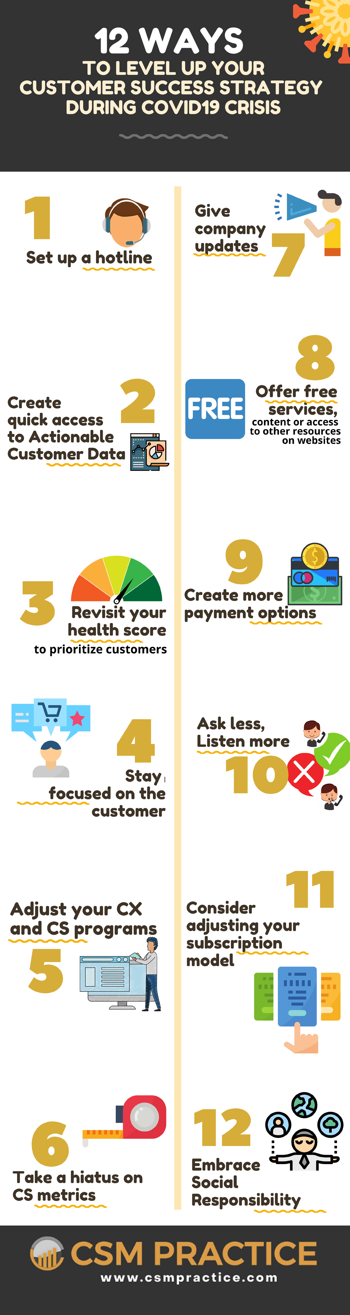 12 customer success strategy