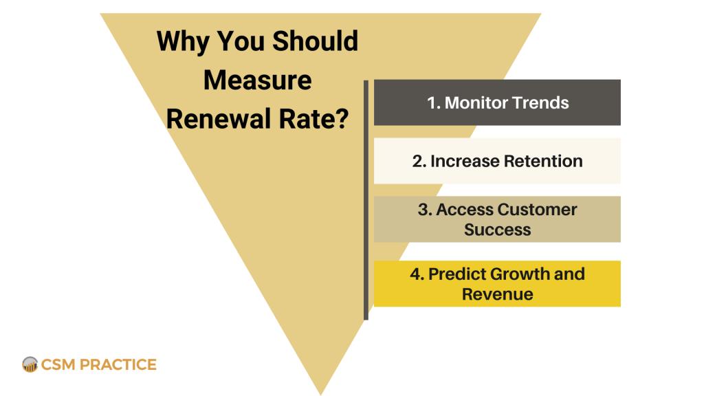Customer Success Measure Renewal Rate