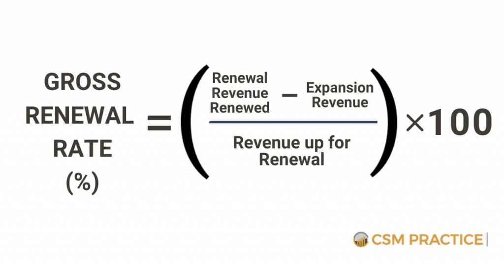 Gross Renewal Rate Customer Success