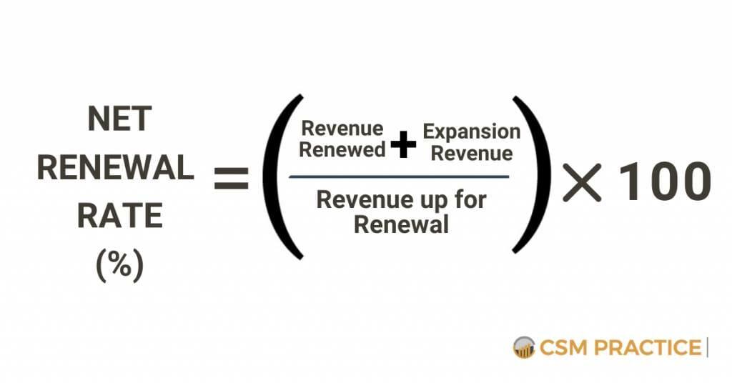 NEt Renewal Rate Customer Success