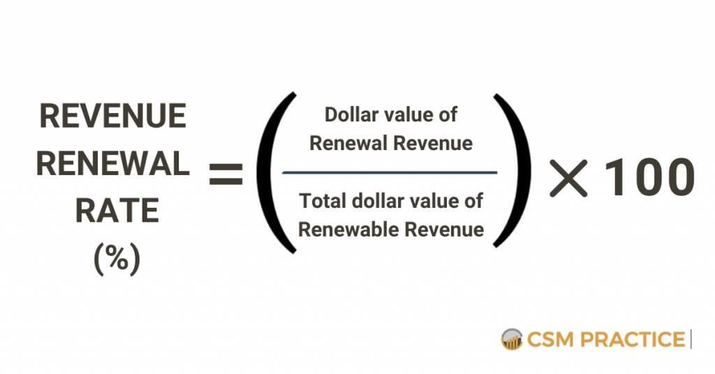 Revenue Renewal Rate Customer Success