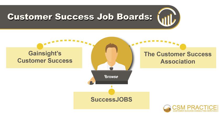 customer success job boards