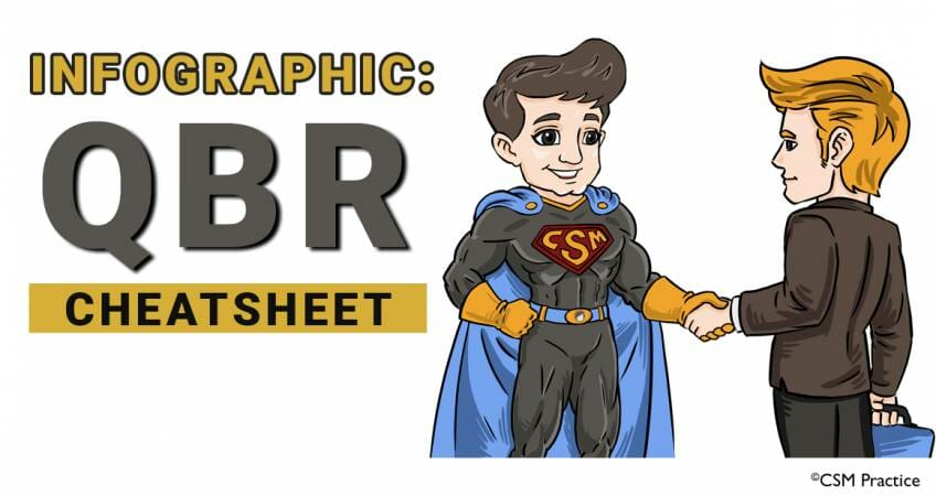 QBR INFOGRAPHIC CSM HERO