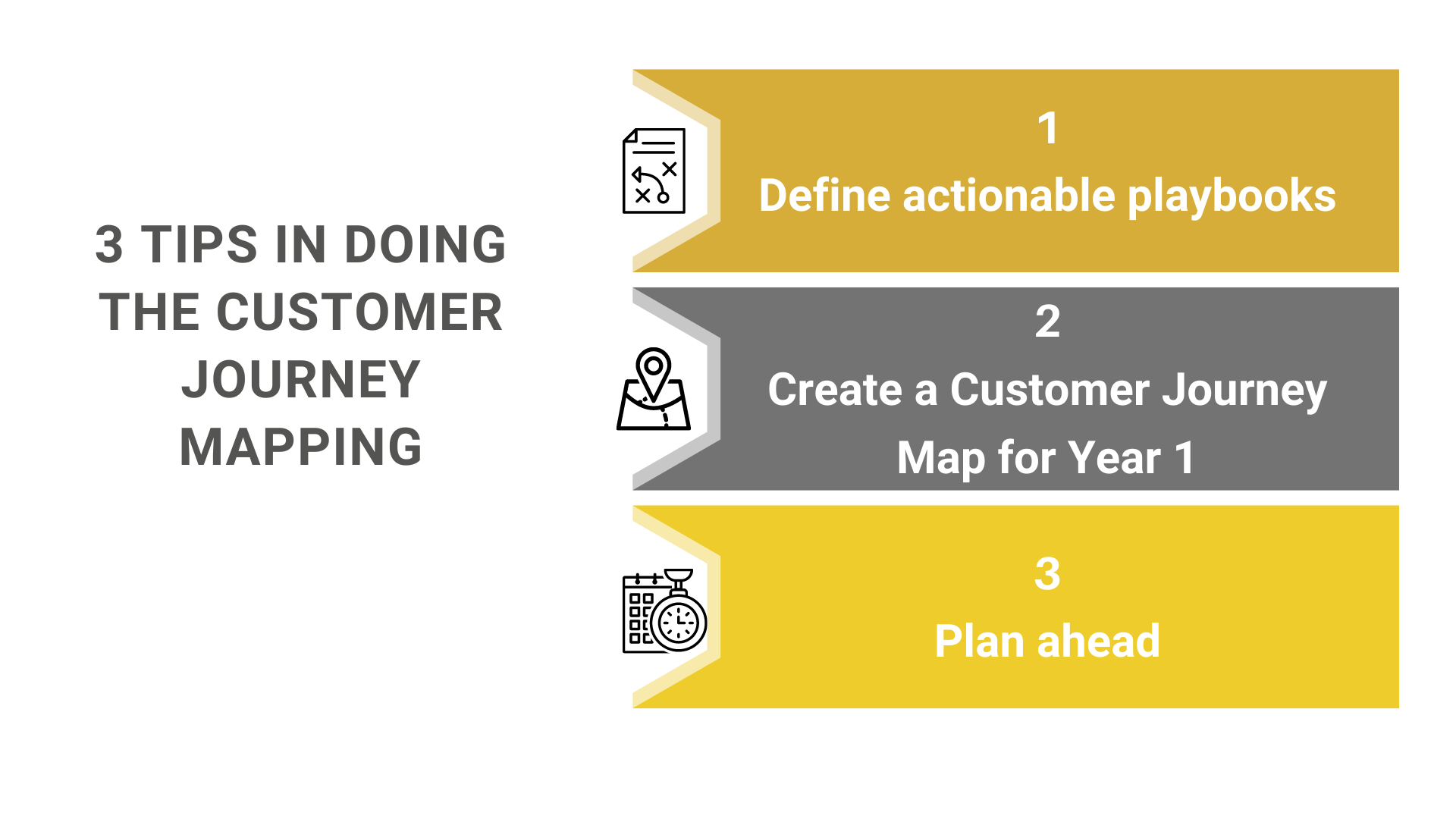 graphics customer journey map blog