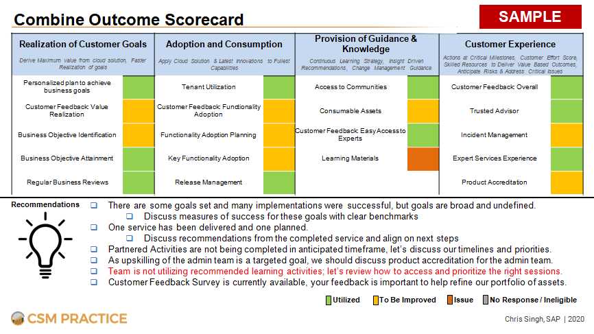 Combine Outcome Scorecard Customer Success