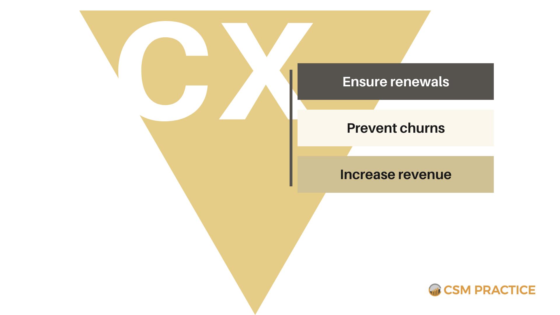 Marketing CX Collaboration for Customer Success 2