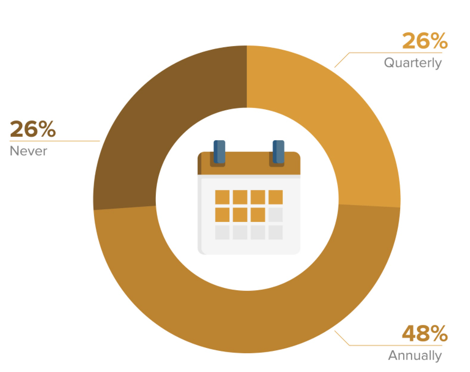 Customer Health Score algorithm