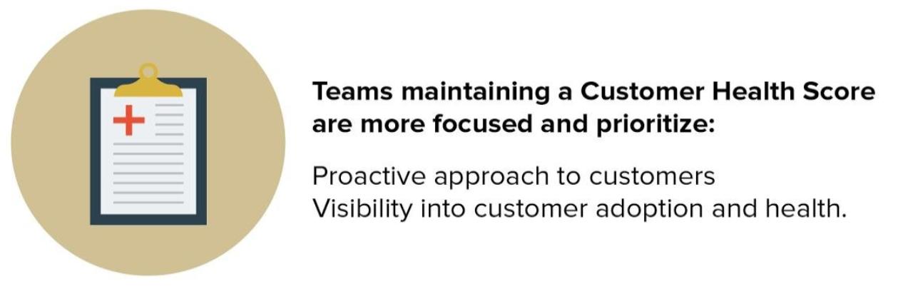 Proactive Customer Success and Customer Health Score