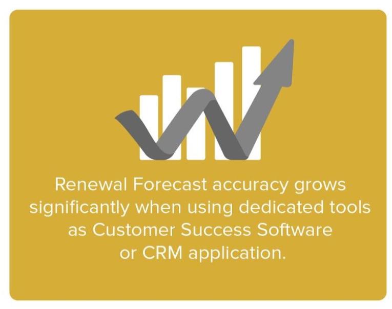 Renewal Forecast and Customer Health Score