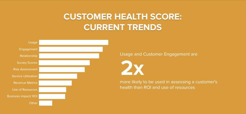 Trends Customer Health Score