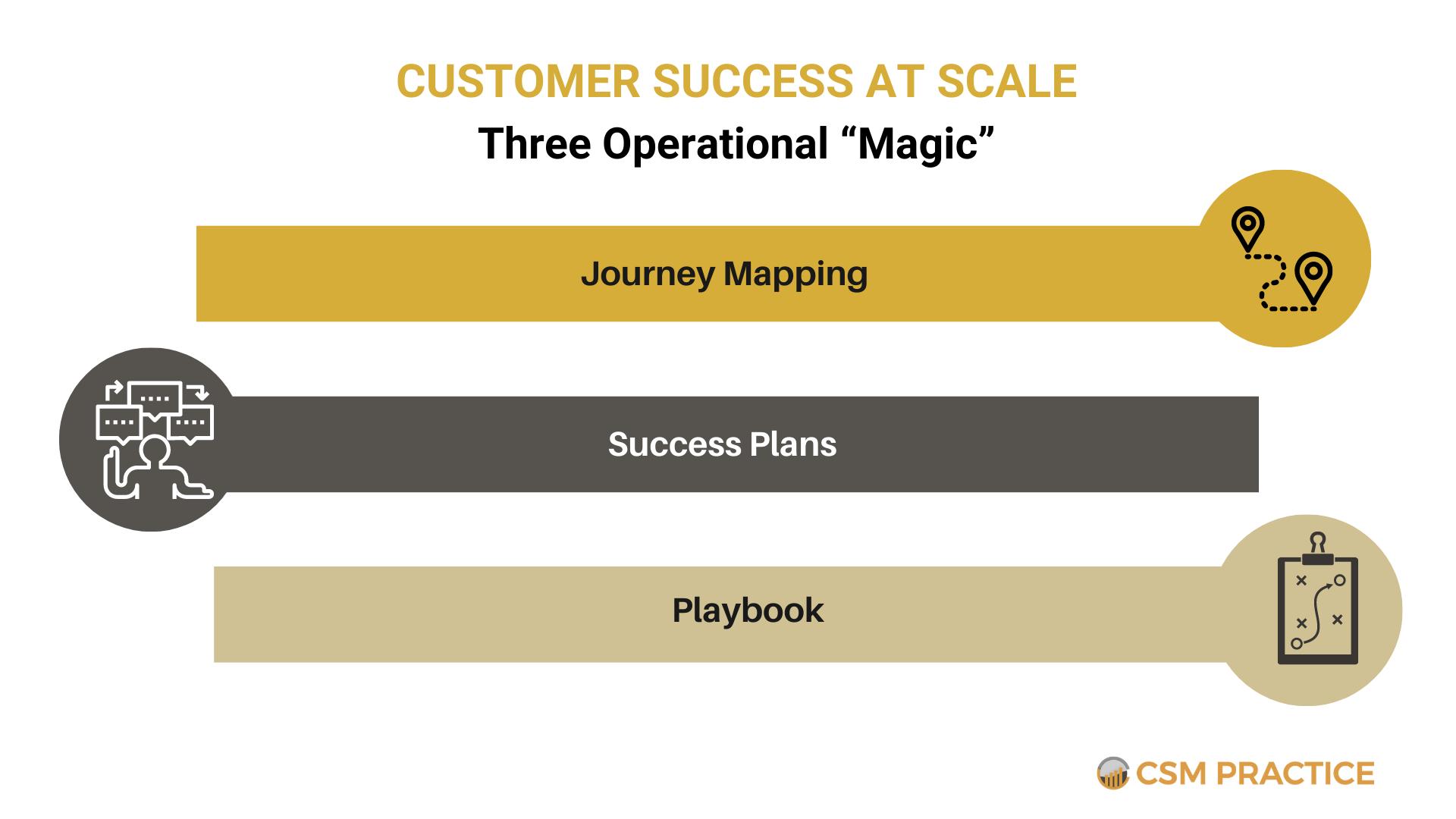 customer success at scale operational magic