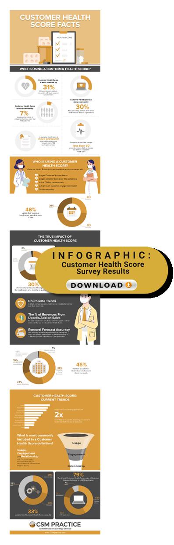 infographic customer health score download