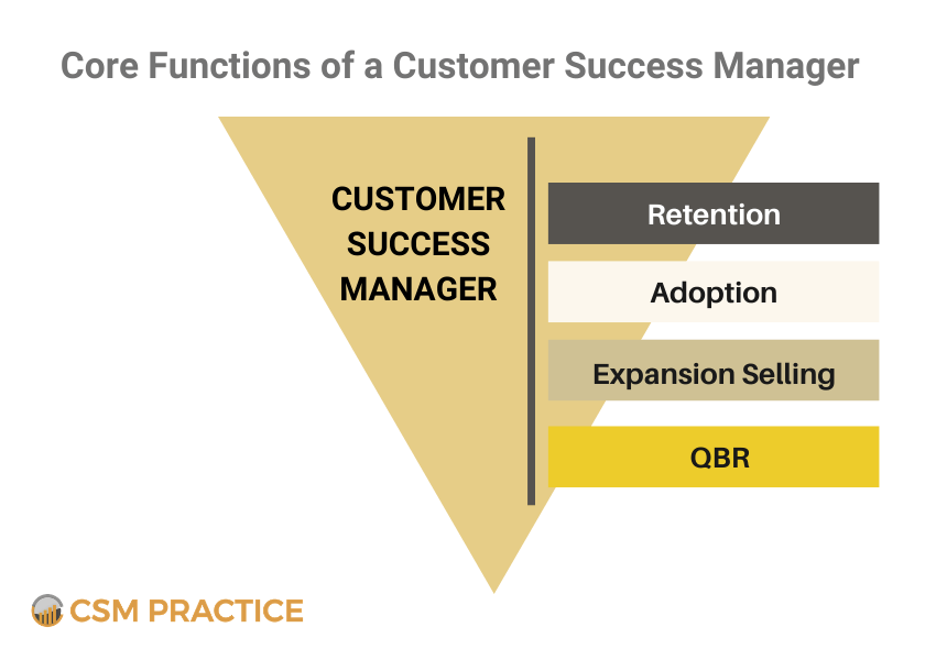 customer success manager csm core functions