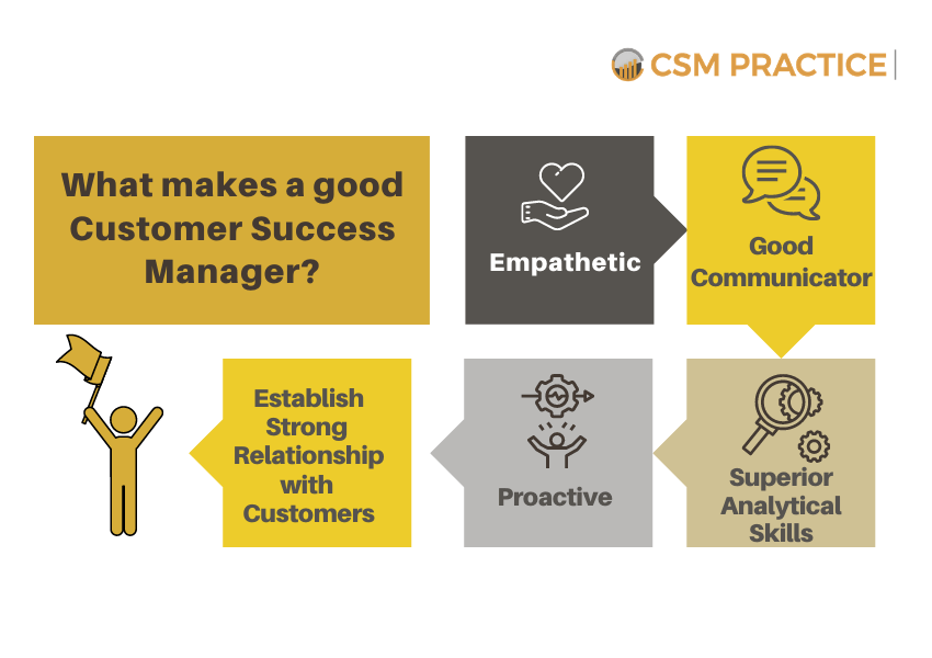 customer success manager qualities